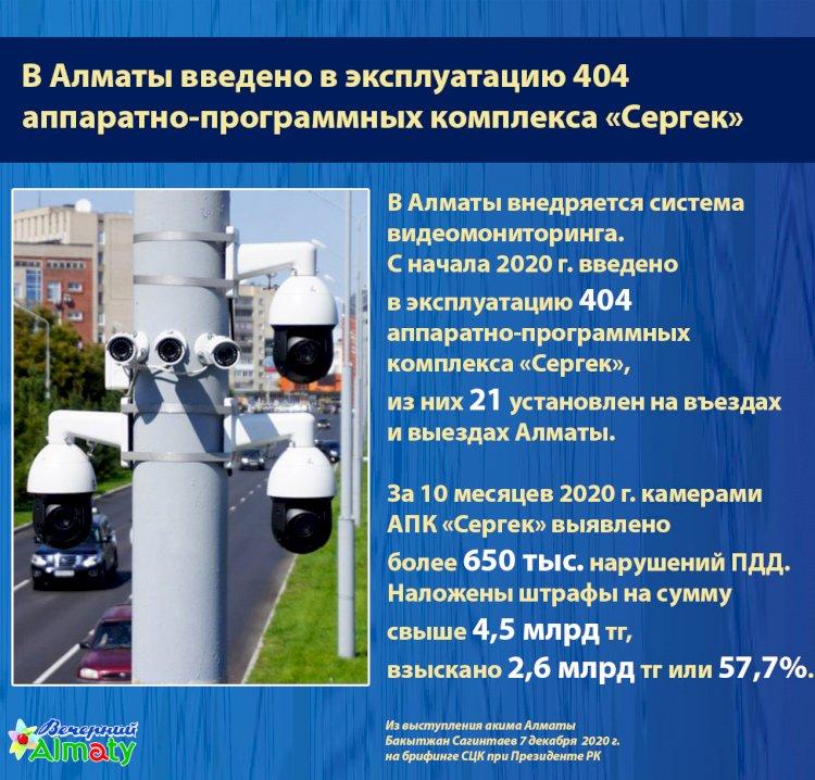 В Алматы за 10 месяцев камерами «Сергек» выявлено более 650 тыс. нарушений ПДД