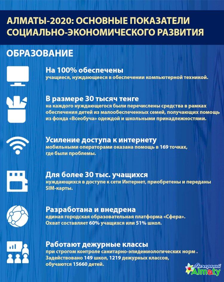 Алматы-2020: основные показатели социально-экономического развития (Образование)