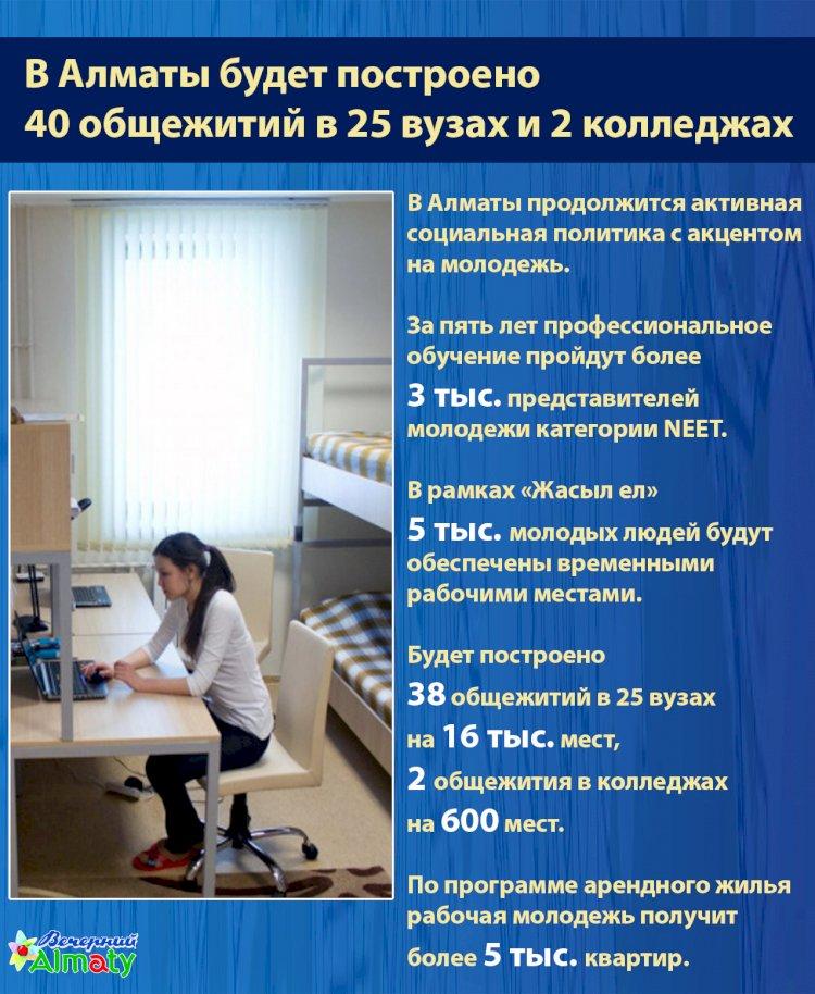 В Алматы продолжится активная  социальная политика с акцентом  на молодежь