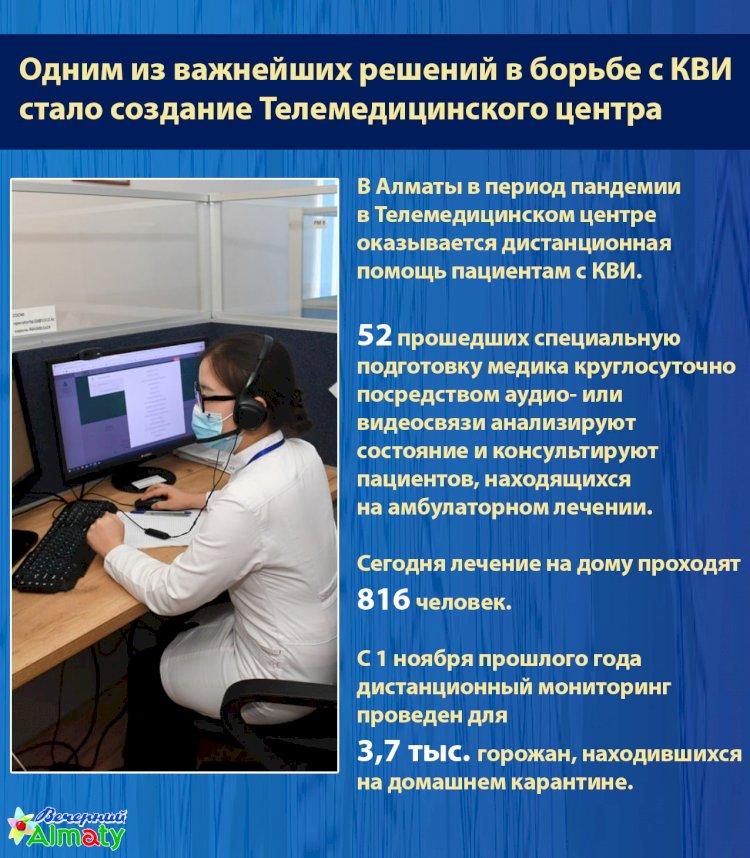 В Алматы одним из важнейших решений в борьбе с КВИ  стало создание Телемедицинского центра