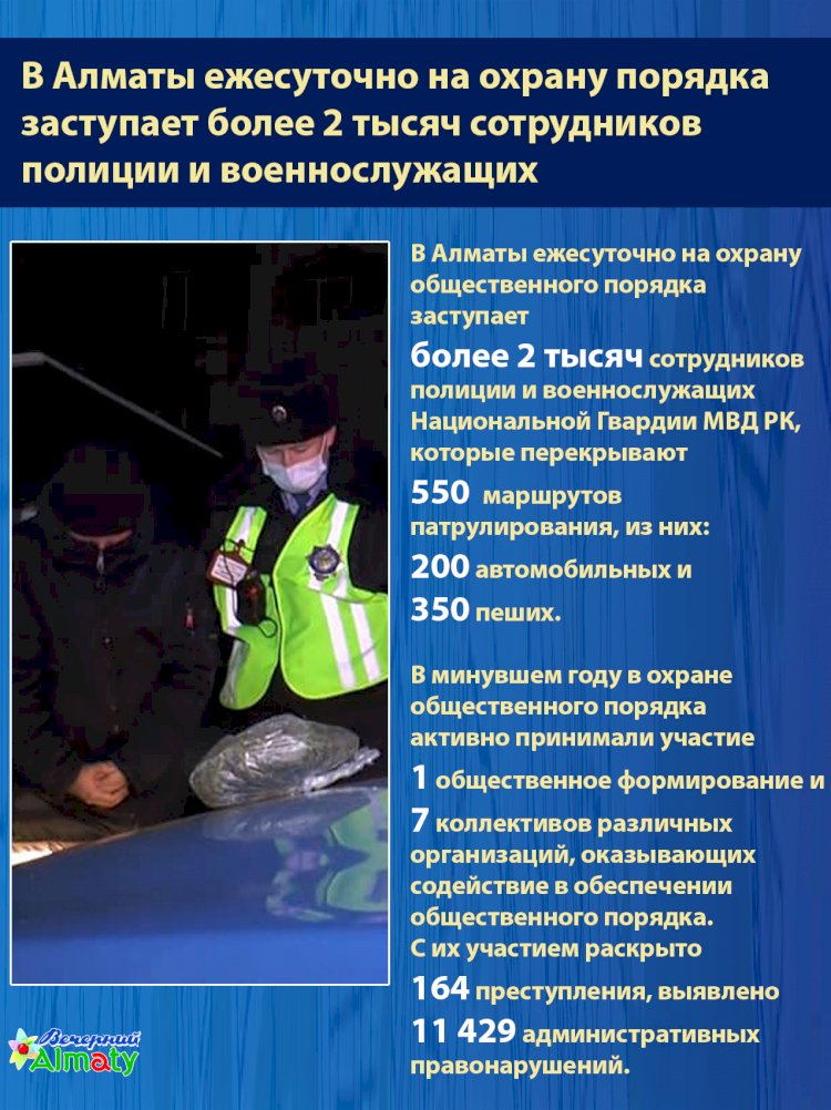 В Алматы ежесуточно на охрану порядка  заступает более 2 тысяч сотрудников  полиции и военнослужащих