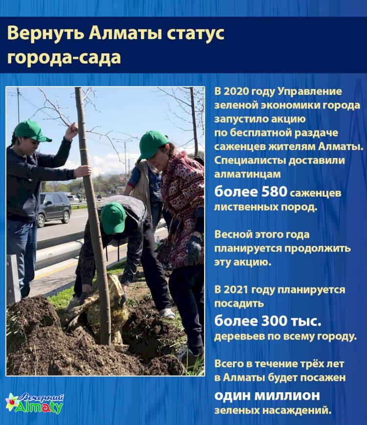 Вернуть Алматы статус  города-сада