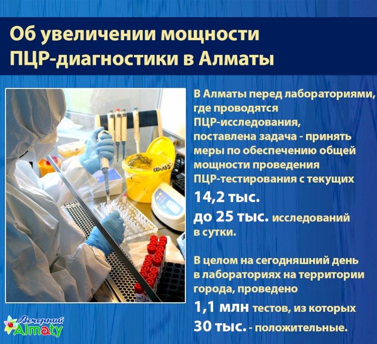 Об увеличении мощности ПЦР-диагностики в Алматы