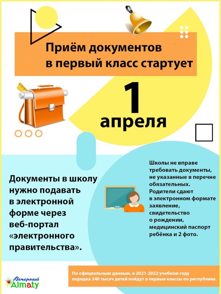 Приём документов в первый класс стартует 1 апреля по всему Казахстану