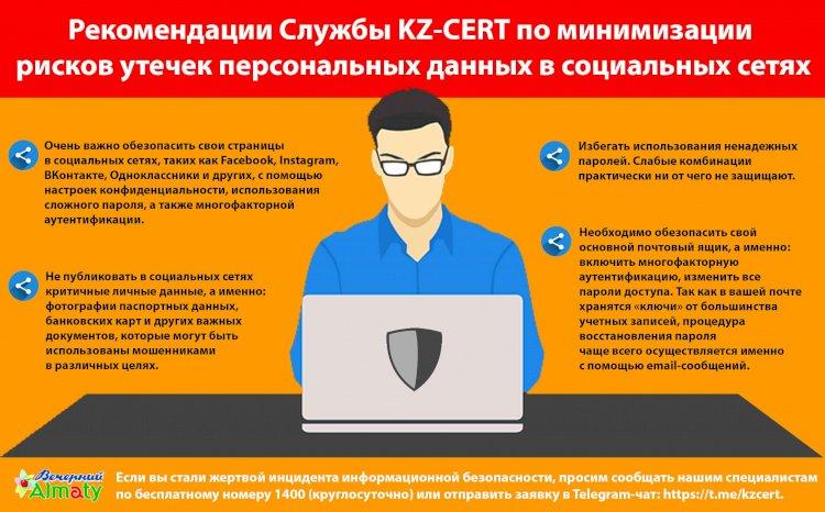 Рекомендации по уменьшению рисков утечек персональных данных в социальных сетях