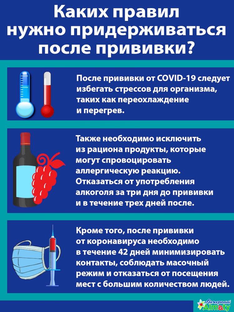 Каких правил нужно придерживаться после прививки от COVID-19?