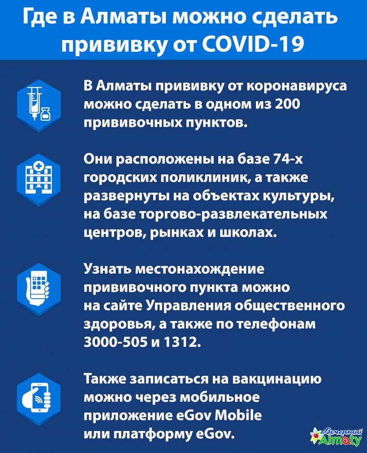 Где в Алматы можно сделать  прививку от COVID-19?