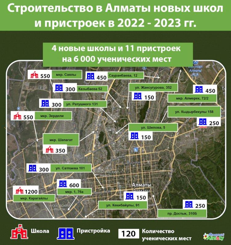 Строительство в Алматы новых школ и пристроек в 2022 - 2023 гг.