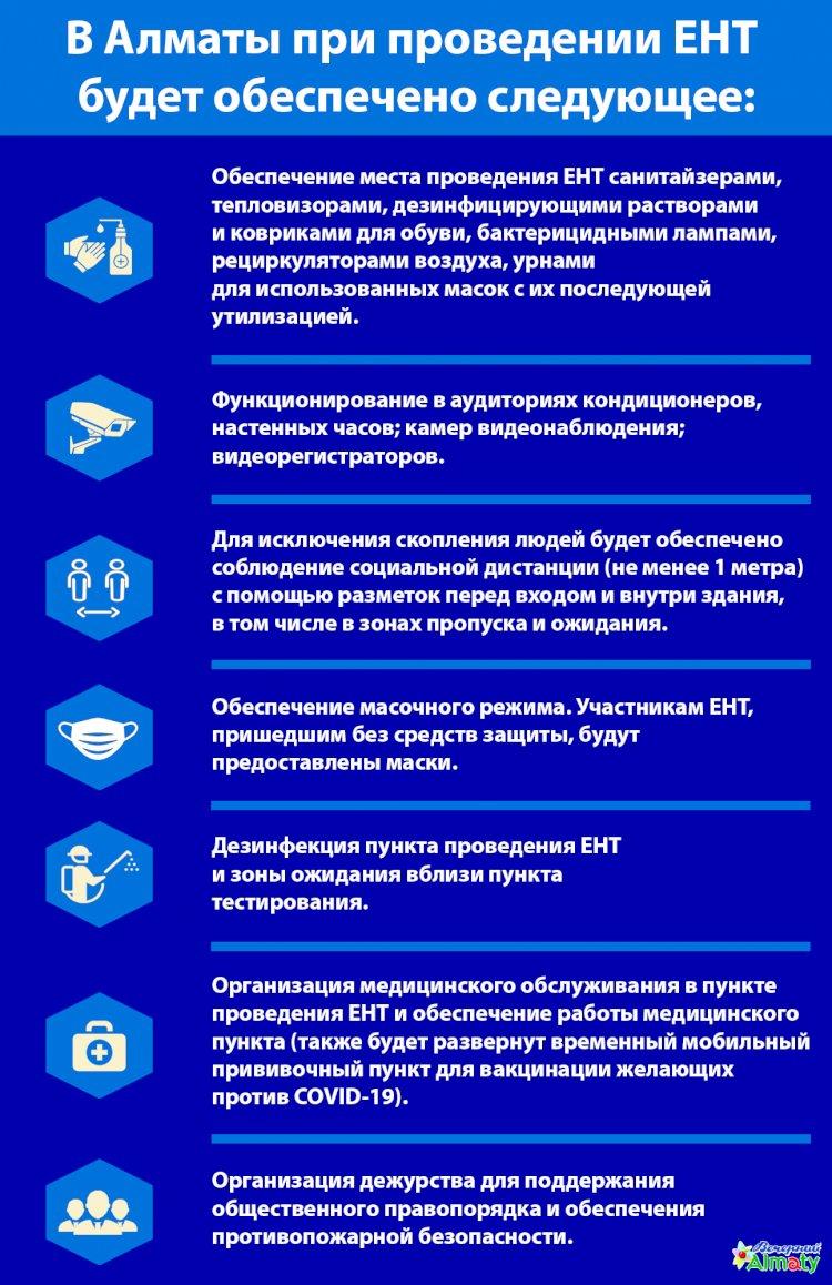 О мерах эпидбезопасности при проведении ЕНТ в Алматы