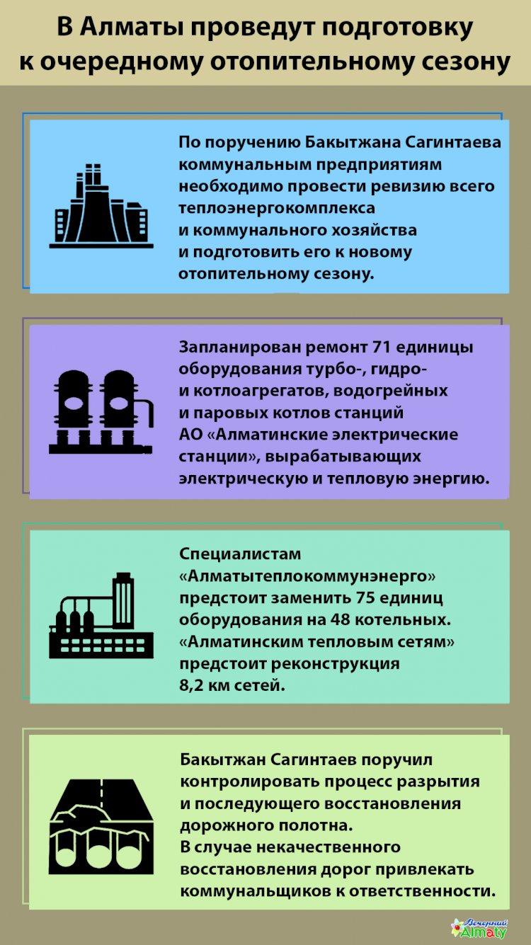 В Алматы проведут подготовку к очередному отопительному сезону