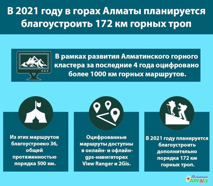 В 2021 году в горах Алматы планируется благоустроить 172 км горных троп