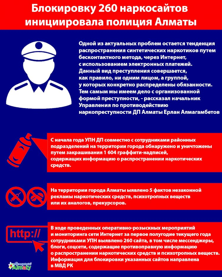 Блокировку 260 наркосайтов  инициировала полиция Алматы