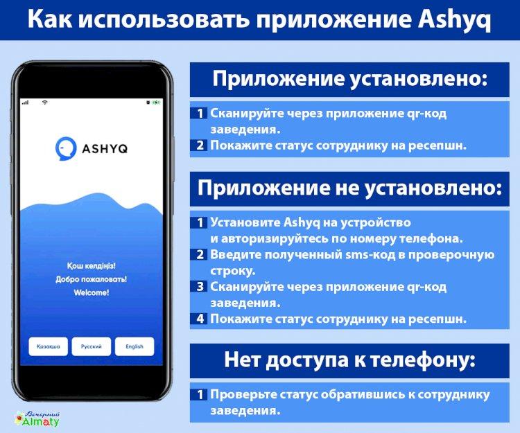 Как использовать приложение Ashyq