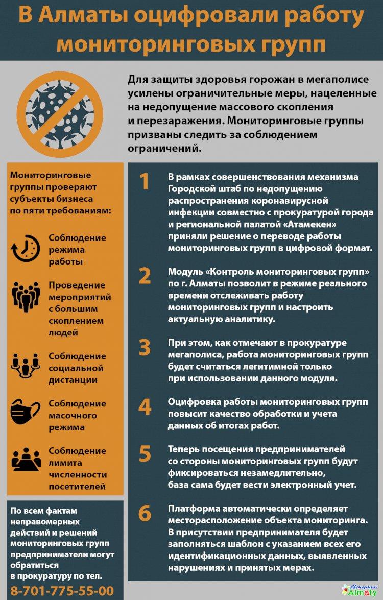В Алматы оцифровали работу мониторинговых групп