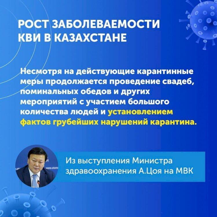 Рост заболеваемости КВИ в Казахстане