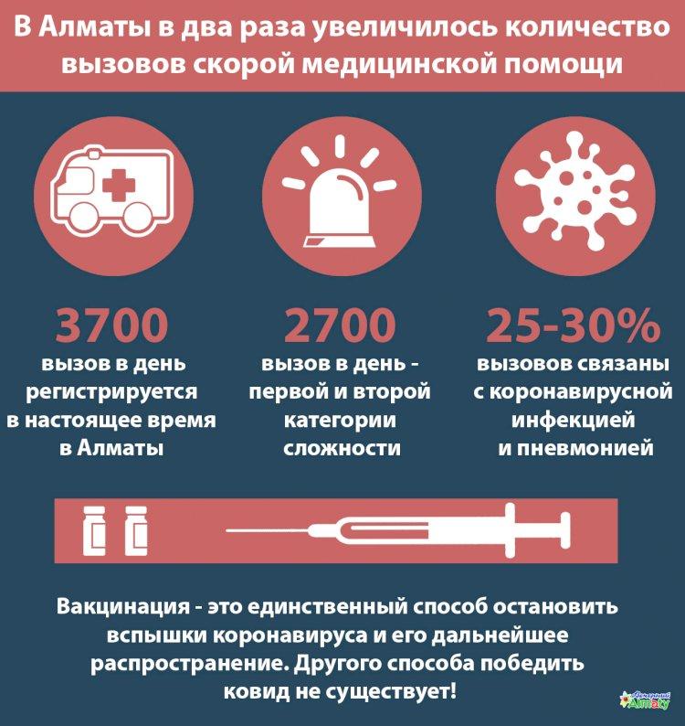 Вакцинация - это единственный способ остановить вспышки коронавируса